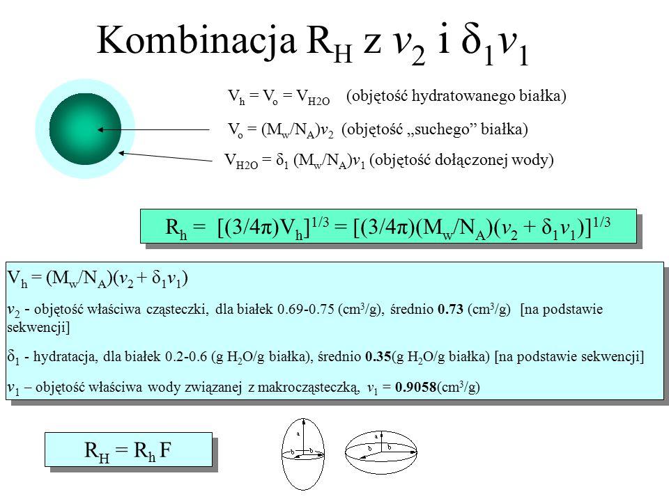 Rh = [(3/4π)Vh]1/3 = [(3/4π)(Mw/NA)(v2 + δ1v1)]1/3